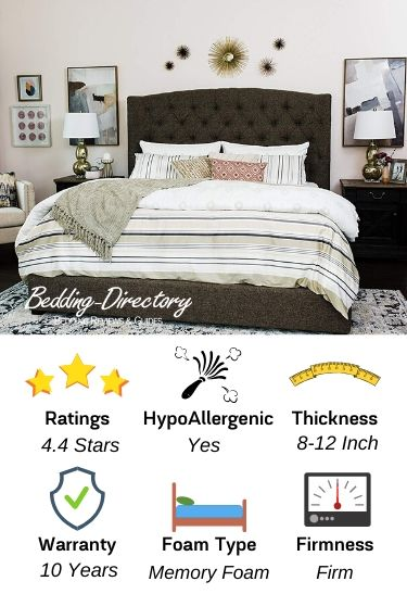 Ashley Furniture Chime Bed in a box Infographic