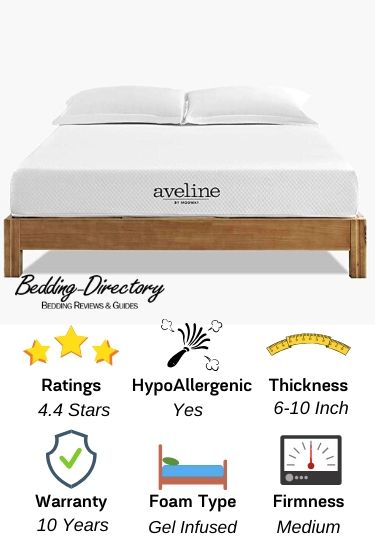 infographic of the Modway bed in a box