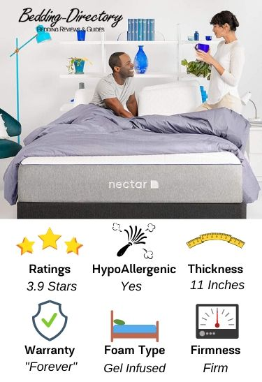 Infographic of the best warranty for a bed in a box by Nectar
