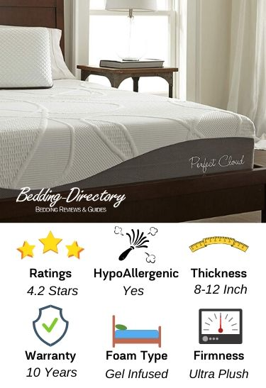 Perfect Cloud bed in a box infographic review