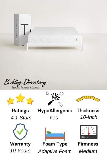 infographic of the best overall bed in a box by Tuft Needle