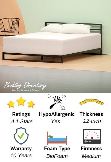 Infographic of the Bed in a box with the highest rating by Zinus