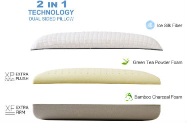Wavve Bamboo Pillow for Combination Sleeper